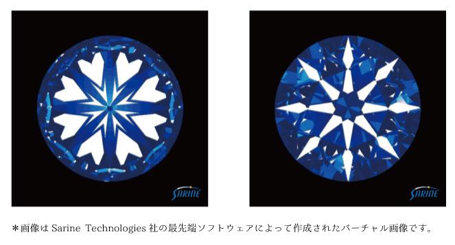 IDEAL®ダイヤモンド H%C